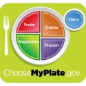Myplate good for kids nutrition